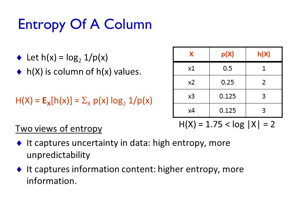Entropy Of A Column  Let h(x) = log 2 1/p(x)  h(X) is column of h(x) values. H(X) = E X [h(x)] =  X p(x) log 2 1/p(x) Two views of entropy  It cap