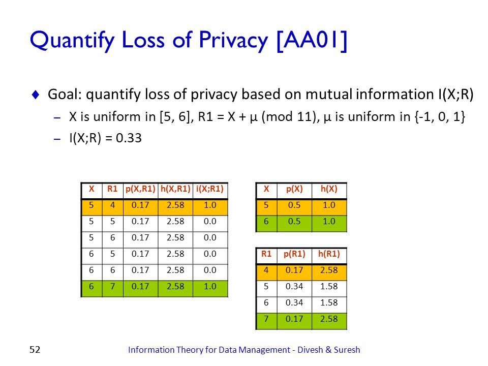 52 Quantify Loss of Privacy [AA01]  Goal: quantify loss of privacy based on mutual information I(X;R) – X is uniform in [5, 6], R1 = X + μ (mod 11),