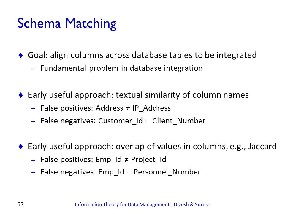 63 Schema Matching  Goal: align columns across database tables to be integrated – Fundamental problem in database integration  Early useful approach