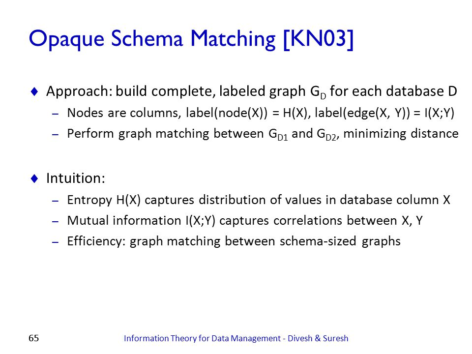 65 Opaque Schema Matching [KN03]  Approach: build complete, labeled graph G D for each database D – Nodes are columns, label(node(X)) = H(X), label(e