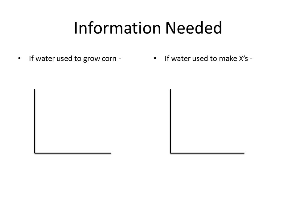Information Needed If water used to grow corn - If water used to make X's -