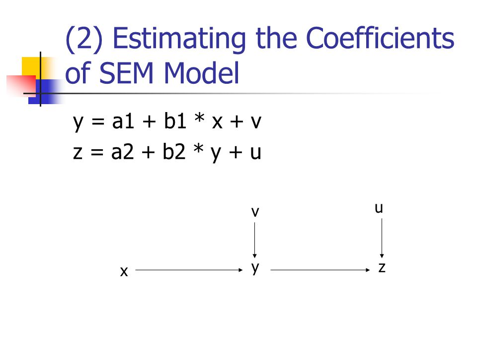 Part 4: Explanation of the Findings Path coefficients
