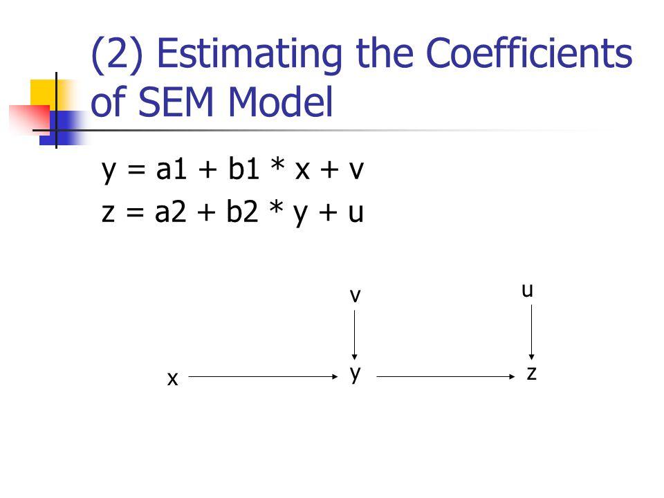 Model Complexity 1 4 X 3 X 2 X 1 = 24 X1X2X3X4 X1 X2 X3 x1 x2 x3 x4