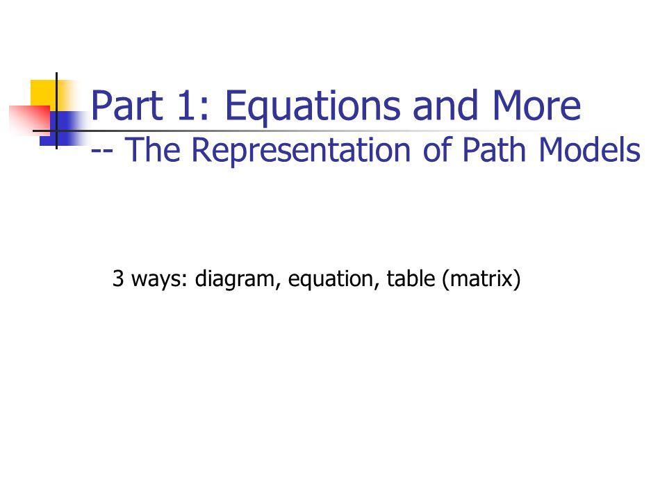 Examples of Recursive Models X1 X2 Y2 Y1 D1 D2 X1 X2 Y2 Y1 D1 D2