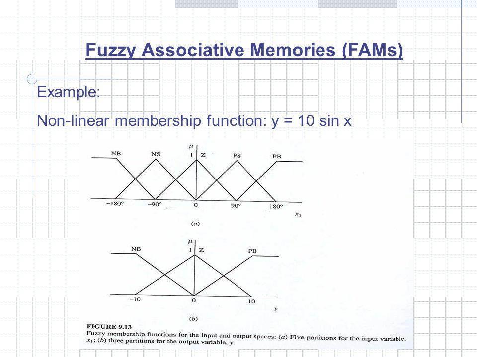 Fuzzy Associative Memories (FAMs) Example: Non-linear membership function: y = 10 sin x