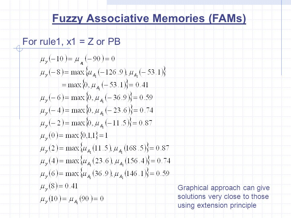 Fuzzy Associative Memories (FAMs) For rule1, x1 = Z or PB Graphical approach can give solutions very close to those using extension principle