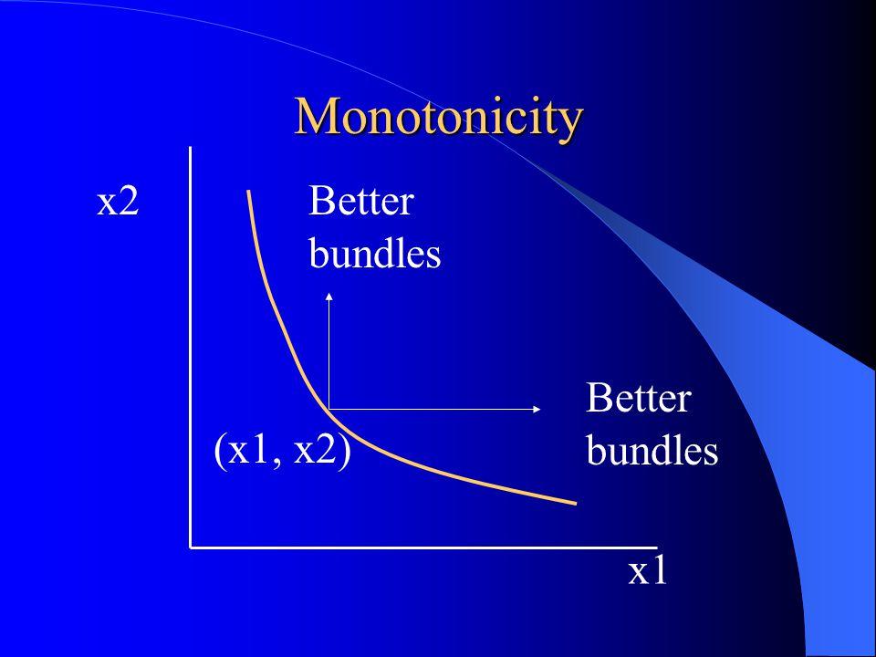 x2 x1 Better bundles (x1, x2) Monotonicity Better bundles