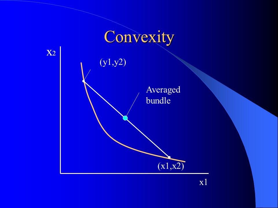 x2x2 x1 Convexity Averaged bundle (y1,y2) (x1,x2)
