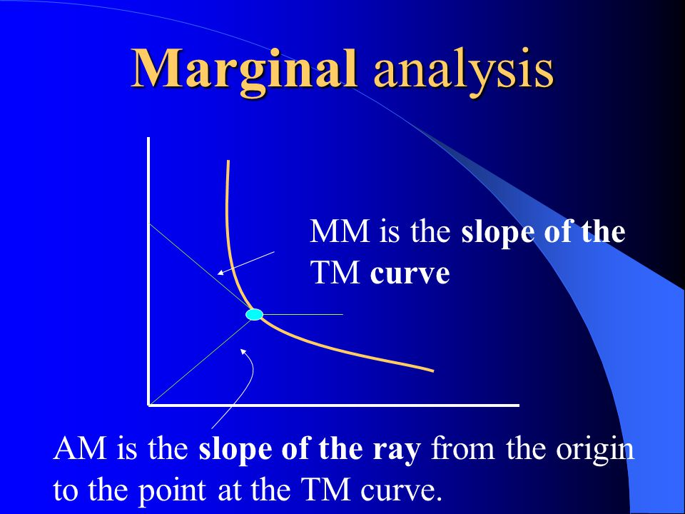 Marginal analysis MM is the slope of the TM curve AM is the slope of the ray from the origin to the point at the TM curve.