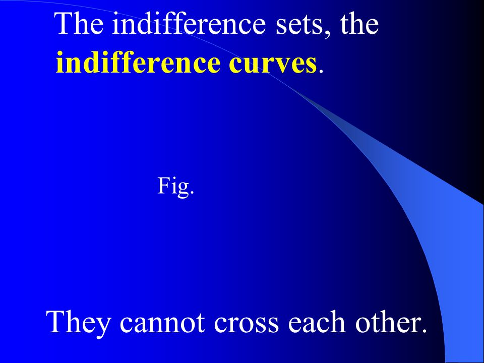 The indifference sets, the indifference curves. They cannot cross each other. Fig.