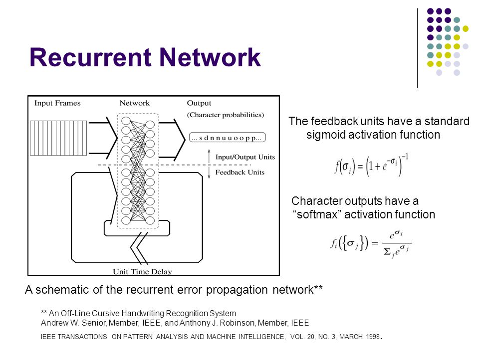 Recurrent Network A schematic of the recurrent error propagation network** ** An Off-Line Cursive Handwriting Recognition System Andrew W. Senior, Mem