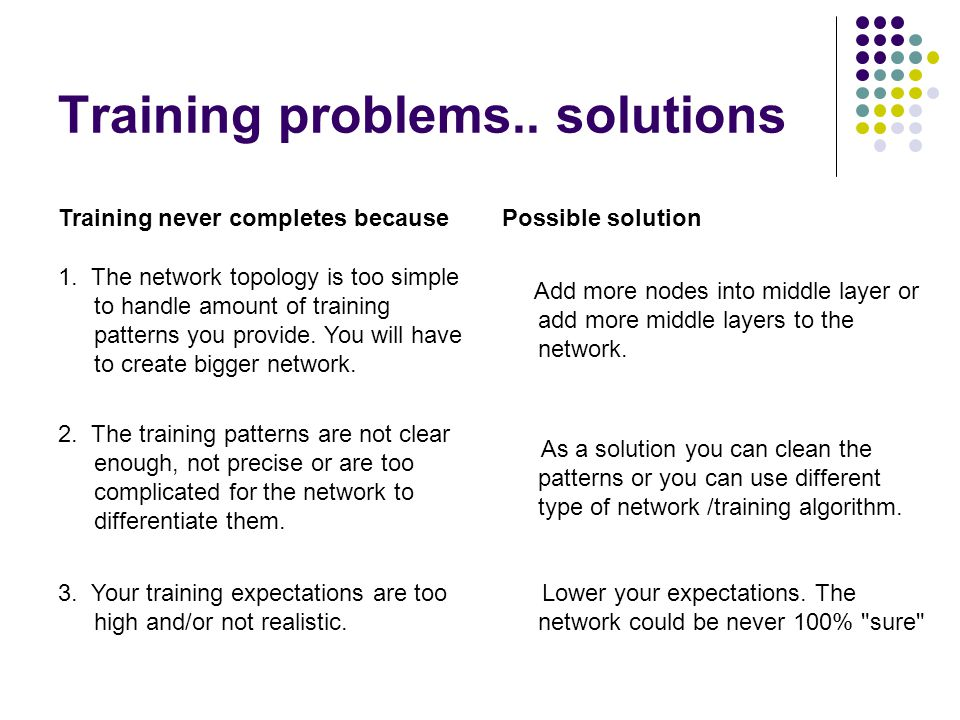 Training problems.. solutions Training never completes becausePossible solution 1. The network topology is too simple to handle amount of training pat