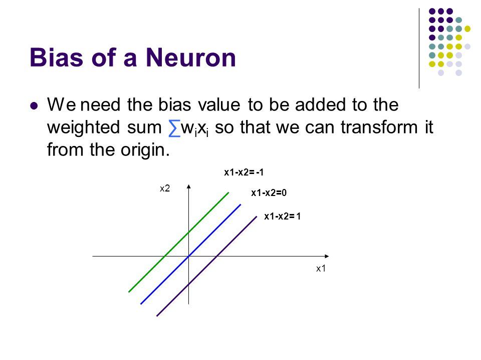 Bias of a Neuron We need the bias value to be added to the weighted sum ∑w i x i so that we can transform it from the origin. x1-x2=0 x1-x2= 1 x1 x2 x