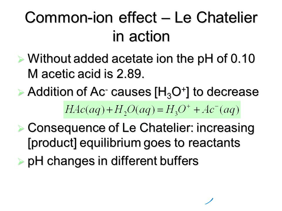Common-ion effect – Le Chatelier in action  Without added acetate ion the pH of 0.10 M acetic acid is 2.89.