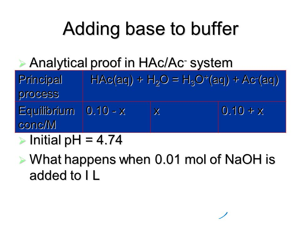 Adding base to buffer  Analytical proof in HAc/Ac - system  Initial pH = 4.74  What happens when 0.01 mol of NaOH is added to I L Principal process HAc(aq) + H 2 O = H 3 O + (aq) + Ac - (aq) Equilibrium conc/M x x x
