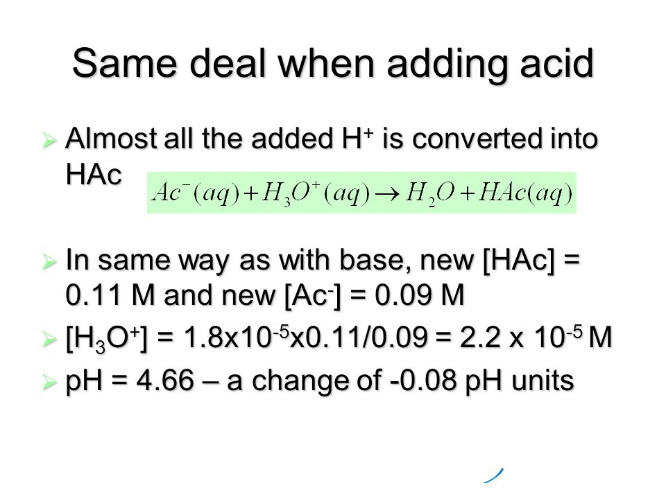 Same deal when adding acid  Almost all the added H + is converted into HAc  In same way as with base, new [HAc] = 0.11 M and new [Ac - ] = 0.09 M  [H 3 O + ] = 1.8x10 -5 x0.11/0.09 = 2.2 x M  pH = 4.66 – a change of pH units