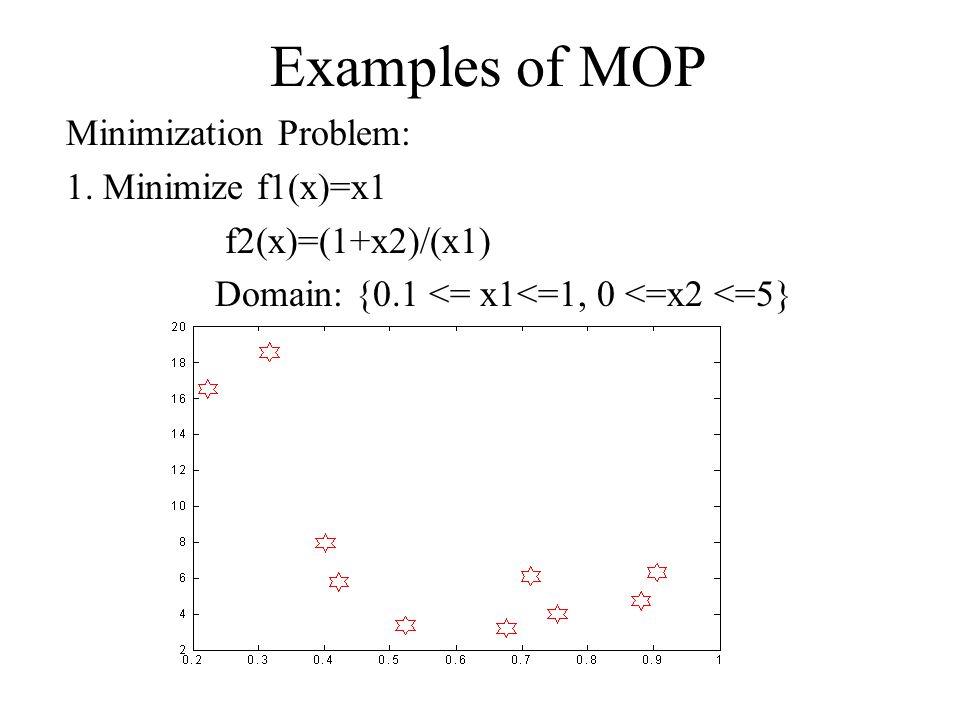 Examples of MOP Minimization Problem: 1.