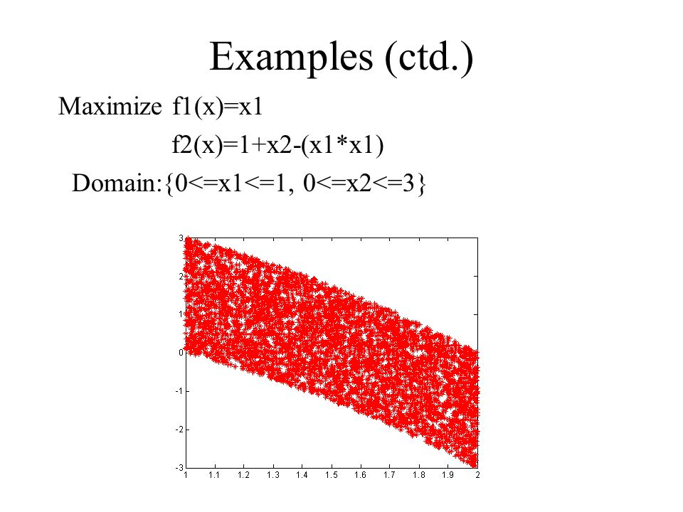 Examples (ctd.) Maximize f1(x)=x1 f2(x)=1+x2-(x1*x1) Domain:{0<=x1<=1, 0<=x2<=3}