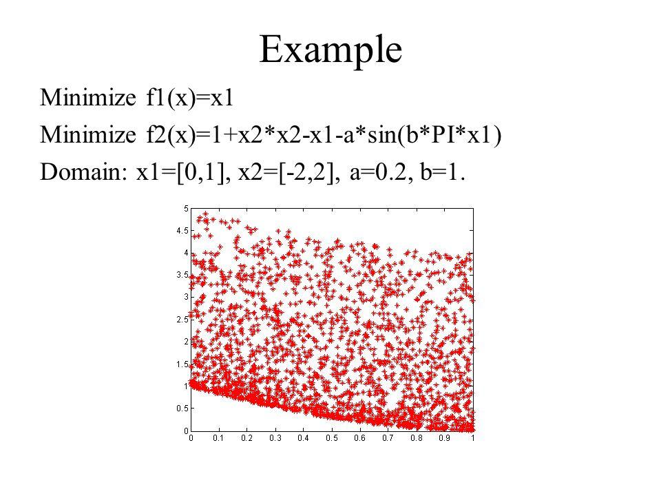 Example Minimize f1(x)=x1 Minimize f2(x)=1+x2*x2-x1-a*sin(b*PI*x1) Domain: x1=[0,1], x2=[-2,2], a=0.2, b=1.
