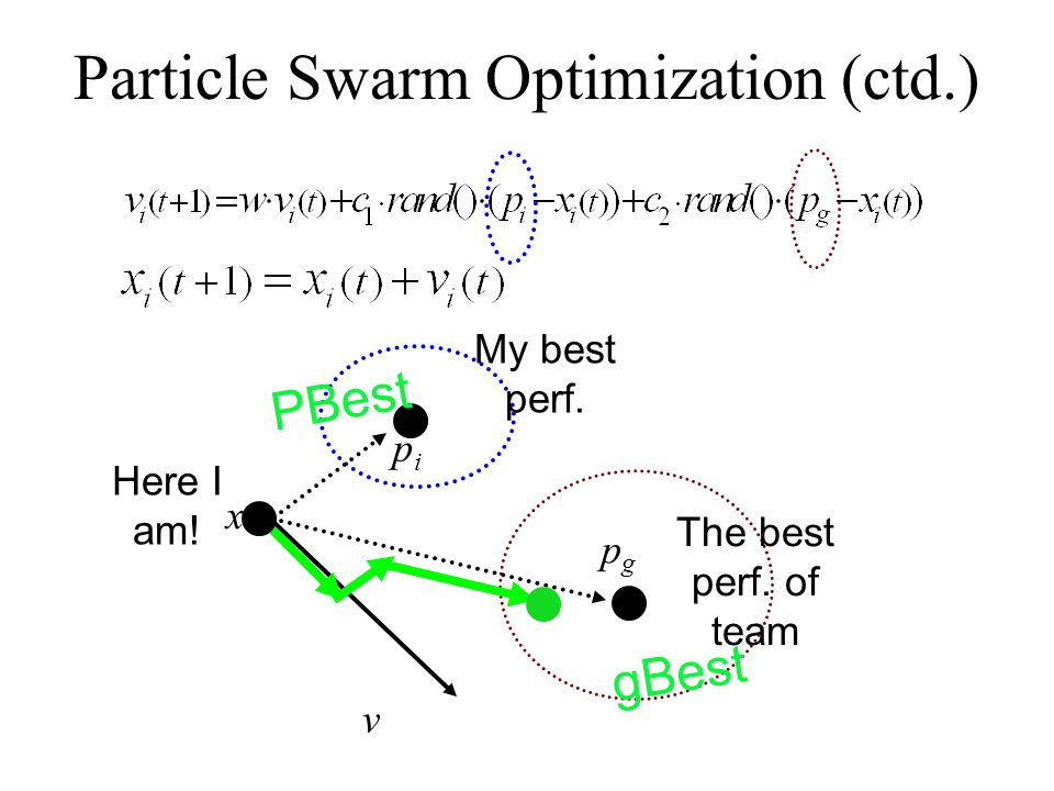 Particle Swarm Optimization (ctd.) Here I am. The best perf.