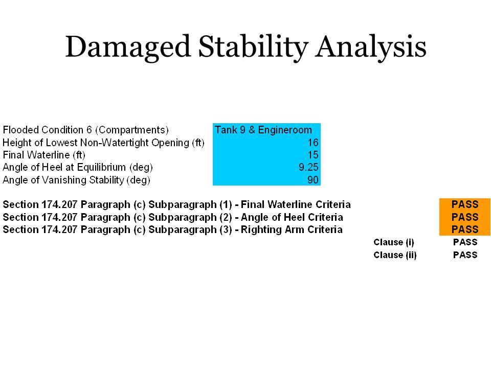 Damaged Stability Analysis