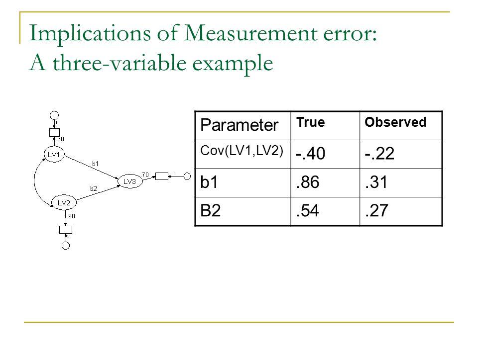 Implications of Measurement error: A three-variable example Parameter TrueObserved Cov(LV1,LV2) -.40-.22 b1.86.31 B2.54.27