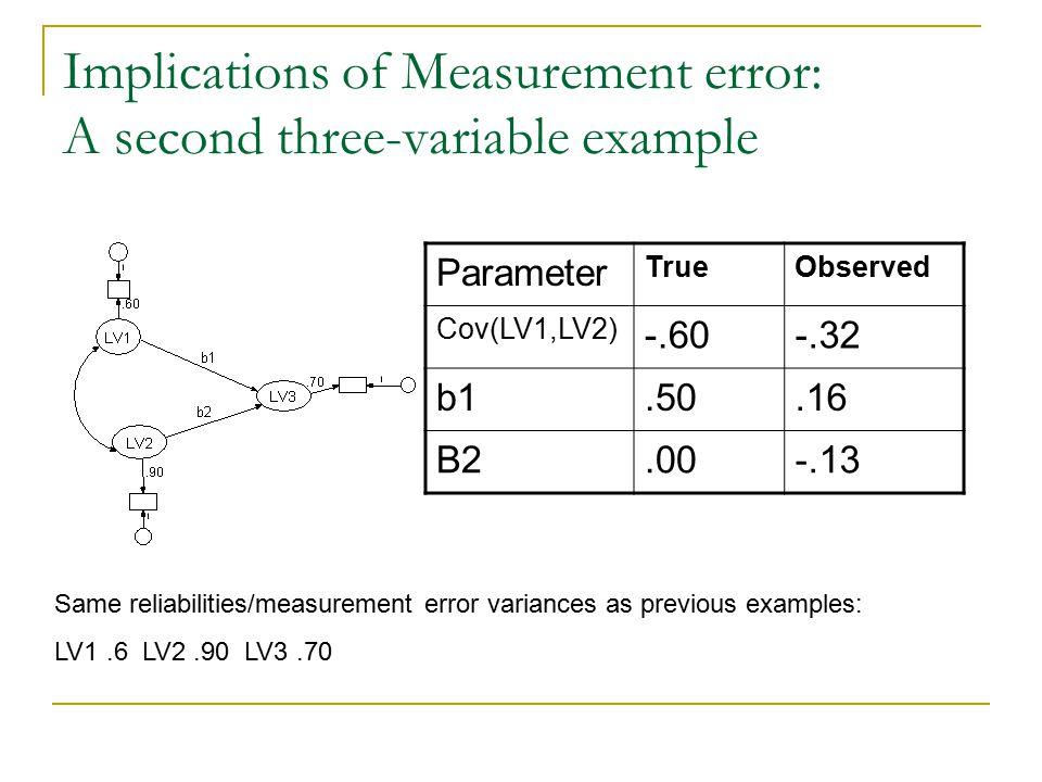 Implications of Measurement error: A second three-variable example Parameter TrueObserved Cov(LV1,LV2) -.60-.32 b1.50.16 B2.00-.13 Same reliabilities/