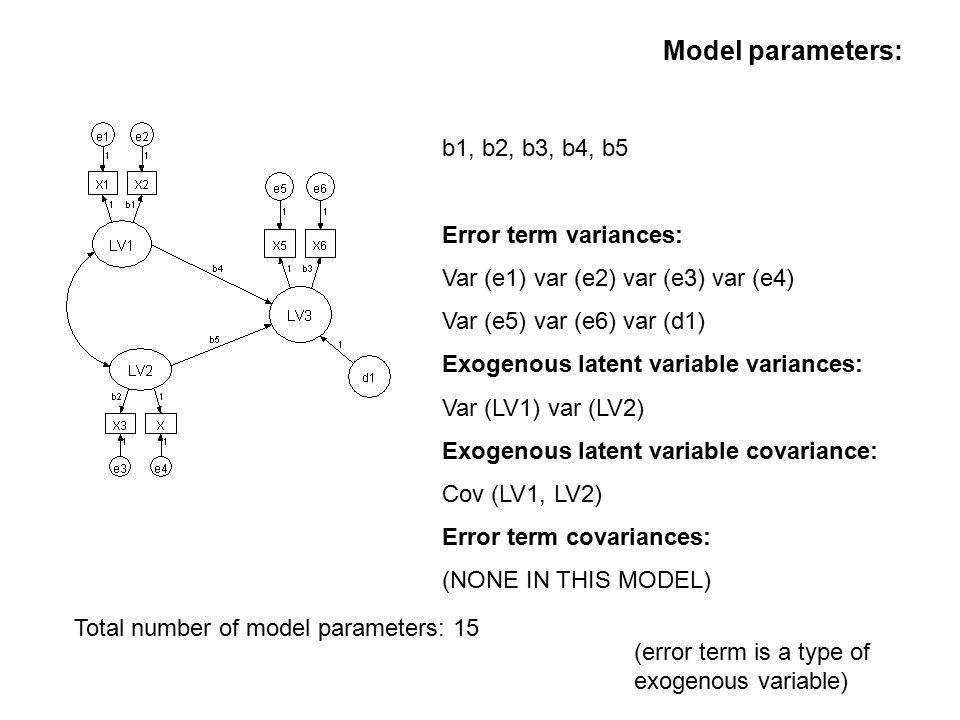 Model parameters: b1, b2, b3, b4, b5 Error term variances: Var (e1) var (e2) var (e3) var (e4) Var (e5) var (e6) var (d1) Exogenous latent variable va