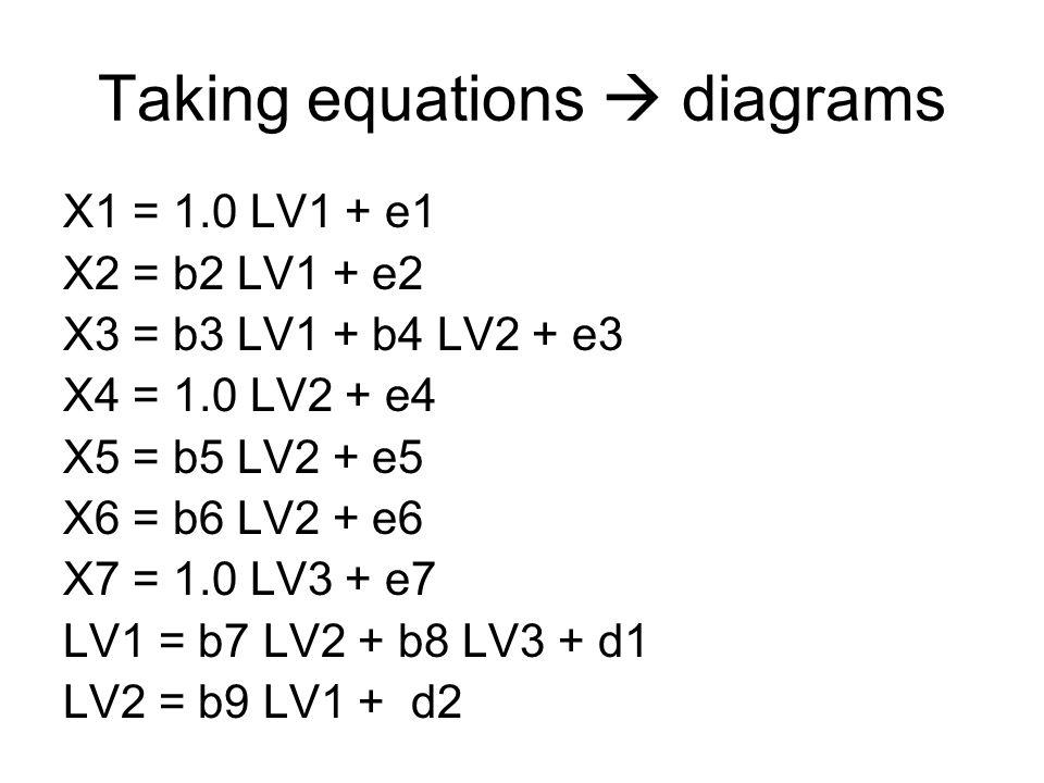 Taking equations  diagrams X1 = 1.0 LV1 + e1 X2 = b2 LV1 + e2 X3 = b3 LV1 + b4 LV2 + e3 X4 = 1.0 LV2 + e4 X5 = b5 LV2 + e5 X6 = b6 LV2 + e6 X7 = 1.0