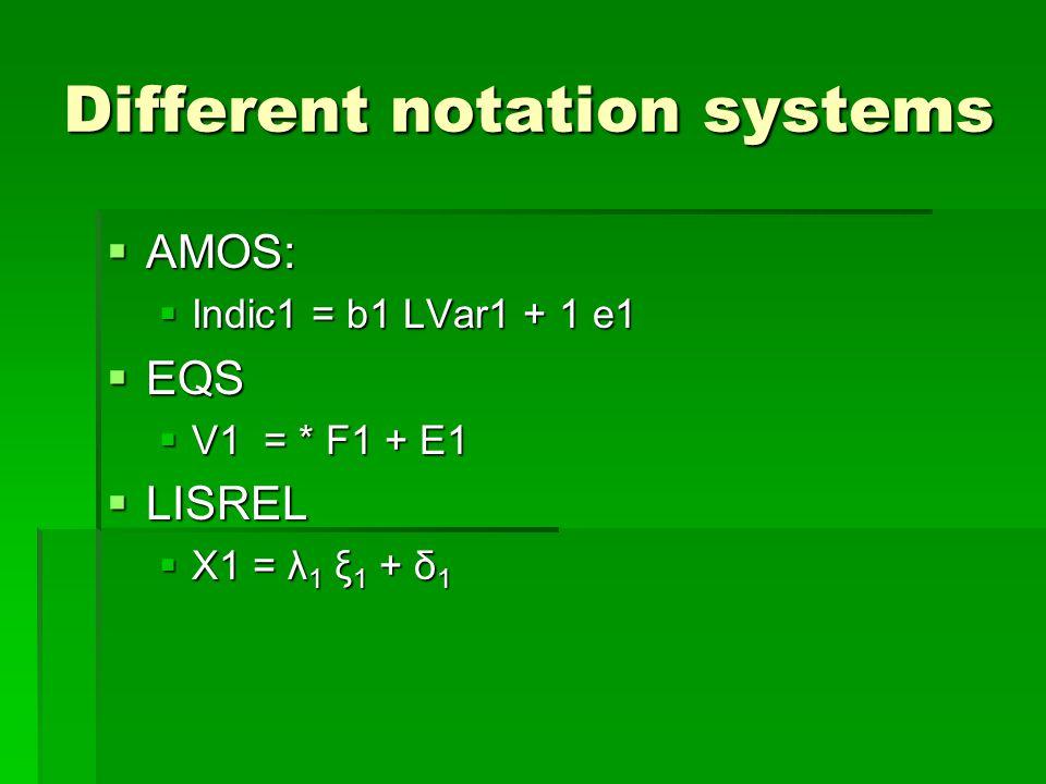 Different notation systems  AMOS:  Indic1 = b1 LVar1 + 1 e1  EQS  V1 = * F1 + E1  LISREL  X1 = λ 1 ξ 1 + δ 1