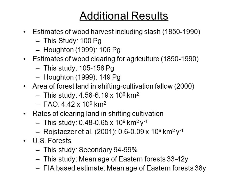 Additional Results Estimates of wood harvest including slash (1850-1990) –This Study: 100 Pg –Houghton (1999): 106 Pg Estimates of wood clearing for agriculture (1850-1990) –This study: 105-158 Pg –Houghton (1999): 149 Pg Area of forest land in shifting-cultivation fallow (2000) –This study: 4.56-6.19 x 10 6 km 2 –FAO: 4.42 x 10 6 km 2 Rates of clearing land in shifting cultivation –This study: 0.48-0.65 x 10 6 km 2 y -1 –Rojstaczer et al.