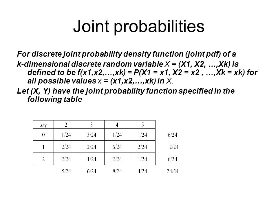Joint probabilities For discrete joint probability density function (joint pdf) of a k-dimensional discrete random variable X = (X1, X2, …,Xk) is defi