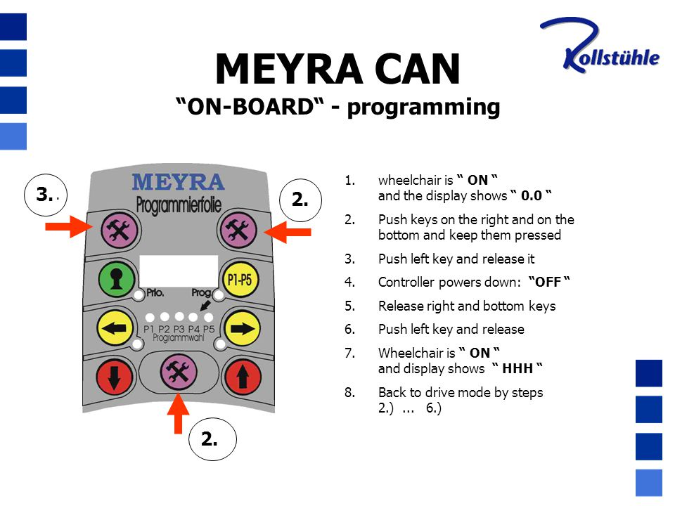 "MEYRA CAN ""ON-BOARD"" - programming · 1.wheelchair is "" ON "" and the display shows "" 0.0 "" 2.Push keys on the right and on the bottom and keep them pre"