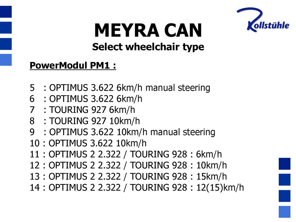 MEYRA CAN Select wheelchair type