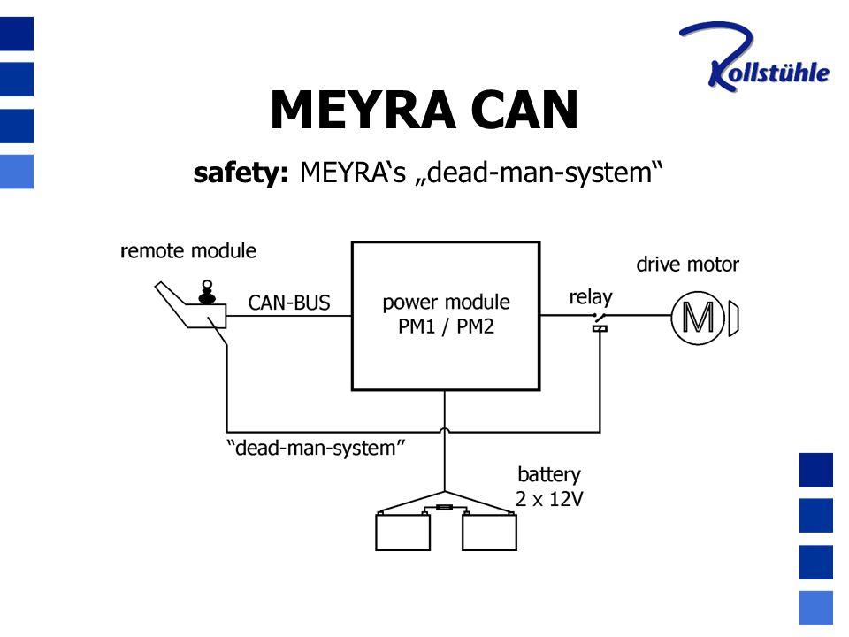 MEYRA CAN programmable parameter ·