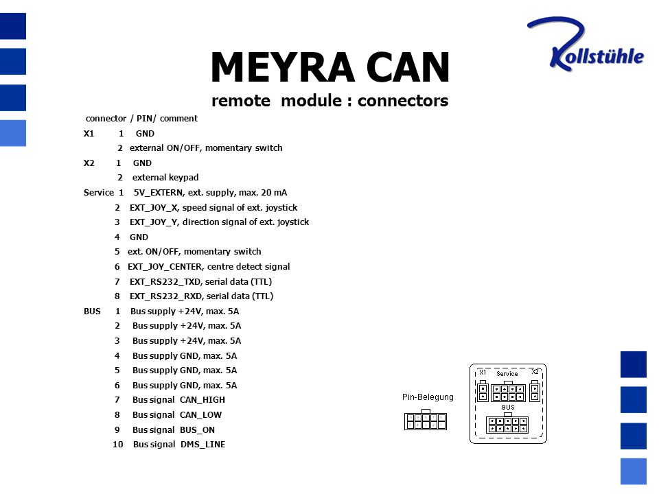 MEYRA CAN remote module : connectors connector / PIN/ comment X1 1 GND 2 external ON/OFF, momentary switch X2 1 GND 2 external keypad Service 1 5V_EXT