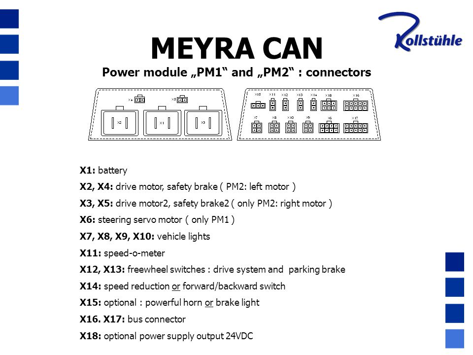 2 actuator modules: 4 motors (VM1) 6 motors (VM2) output current (0...