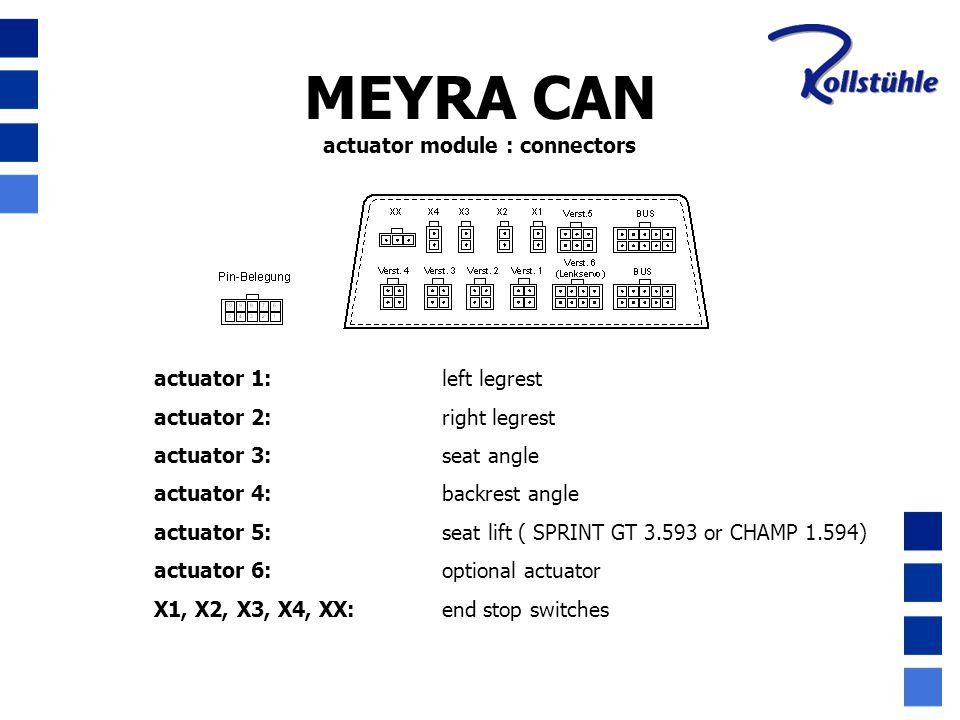 MEYRA CAN select wheel diameter · 1.operate key and release 2.display shows selected wheel diameter in cm 3.select diameter by  or  OPTIMUS 3.622 : front wheel OPTIMUS2 2.322 : back wheel SPRINT GT 3.593 : back wheel TOURING 927 : front wheel TOURING 928 : back wheel 4.operate key and release 5.display shows HHH again