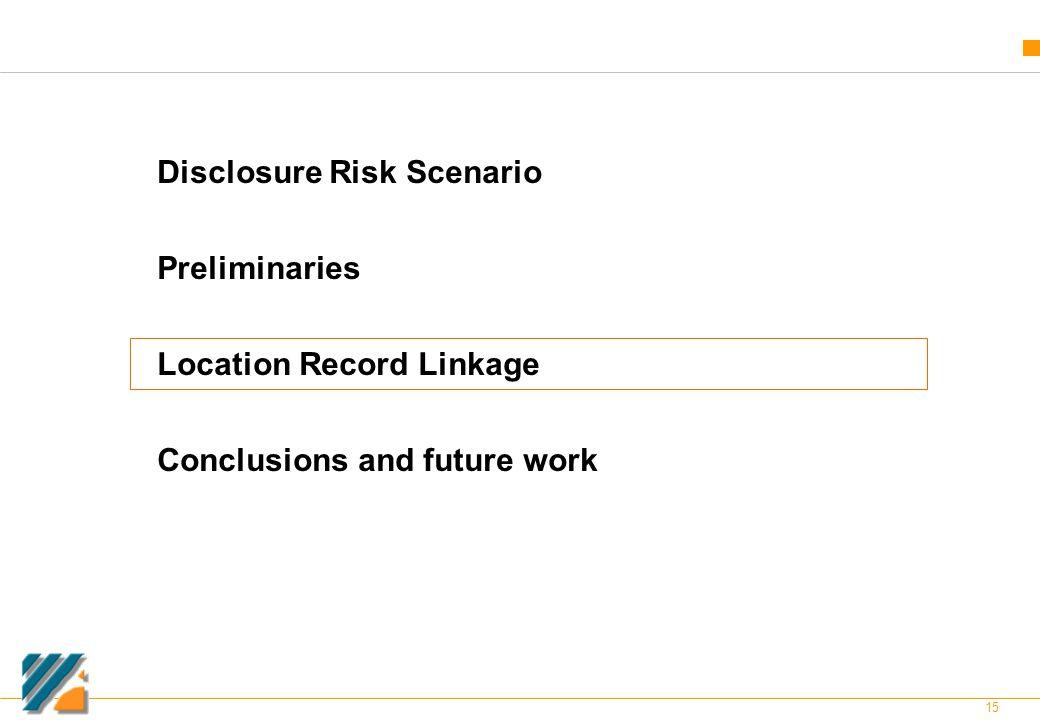 15 Disclosure Risk Scenario Preliminaries Location Record Linkage Conclusions and future work