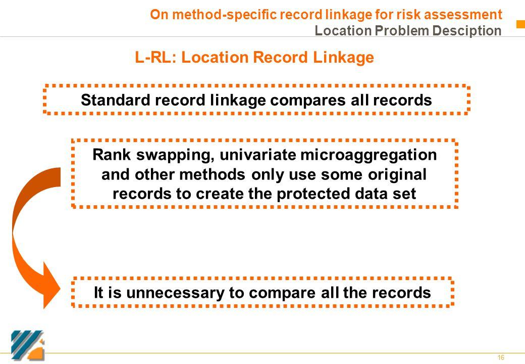 16 On method-specific record linkage for risk assessment Location Problem Desciption L-RL: Location Record Linkage Standard record linkage compares al