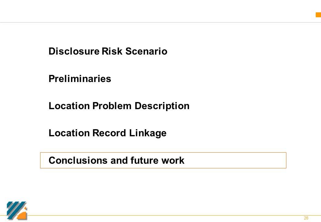 28 Disclosure Risk Scenario Preliminaries Location Problem Description Location Record Linkage Conclusions and future work