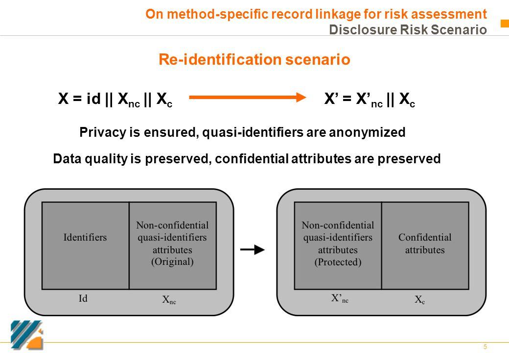 5 On method-specific record linkage for risk assessment Disclosure Risk Scenario Re-identification scenario X = id || X nc || X c X' = X' nc || X c Pr