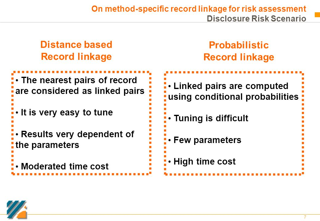 7 On method-specific record linkage for risk assessment Disclosure Risk Scenario Distance based Record linkage Probabilistic Record linkage The neares