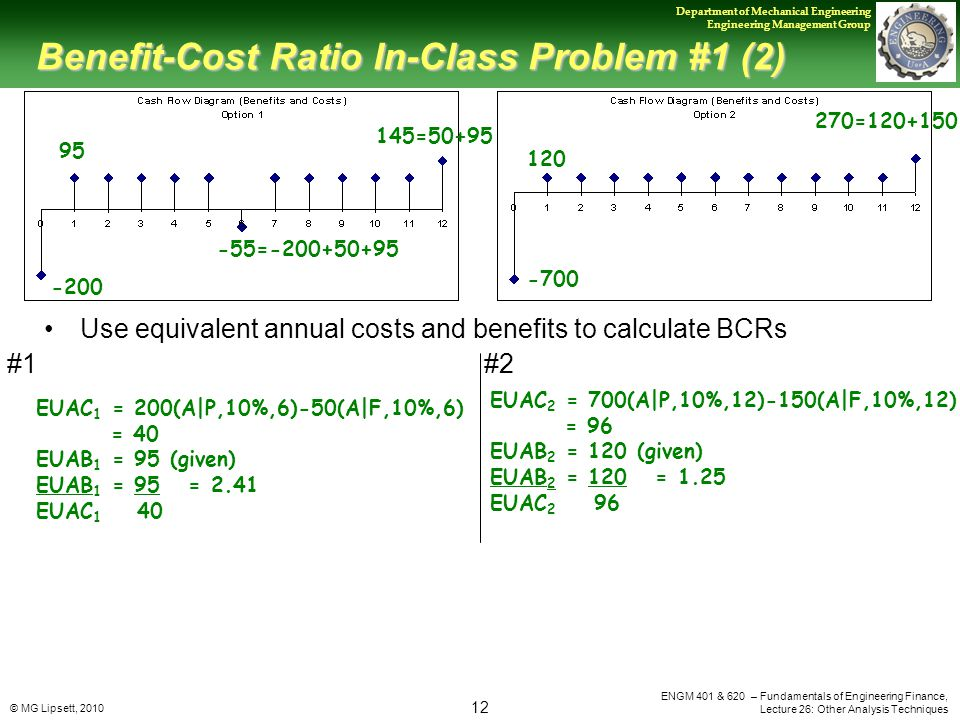© MG Lipsett, 2010 12 Department of Mechanical Engineering Engineering Management Group ENGM 401 & 620 – Fundamentals of Engineering Finance, Lecture 26: Other Analysis Techniques Benefit-Cost Ratio In-Class Problem #1 (2) Use equivalent annual costs and benefits to calculate BCRs #1#2 -200 -700 95 -55=-200+50+95 145=50+95 120 270=120+150 EUAC 2 = 700(A|P,10%,12)-150(A|F,10%,12) = 96 EUAB 2 = 120 (given) EUAB 2 = 120 = 1.25 EUAC 2 96 EUAC 1 = 200(A|P,10%,6)-50(A|F,10%,6) = 40 EUAB 1 = 95 (given) EUAB 1 = 95 = 2.41 EUAC 1 40