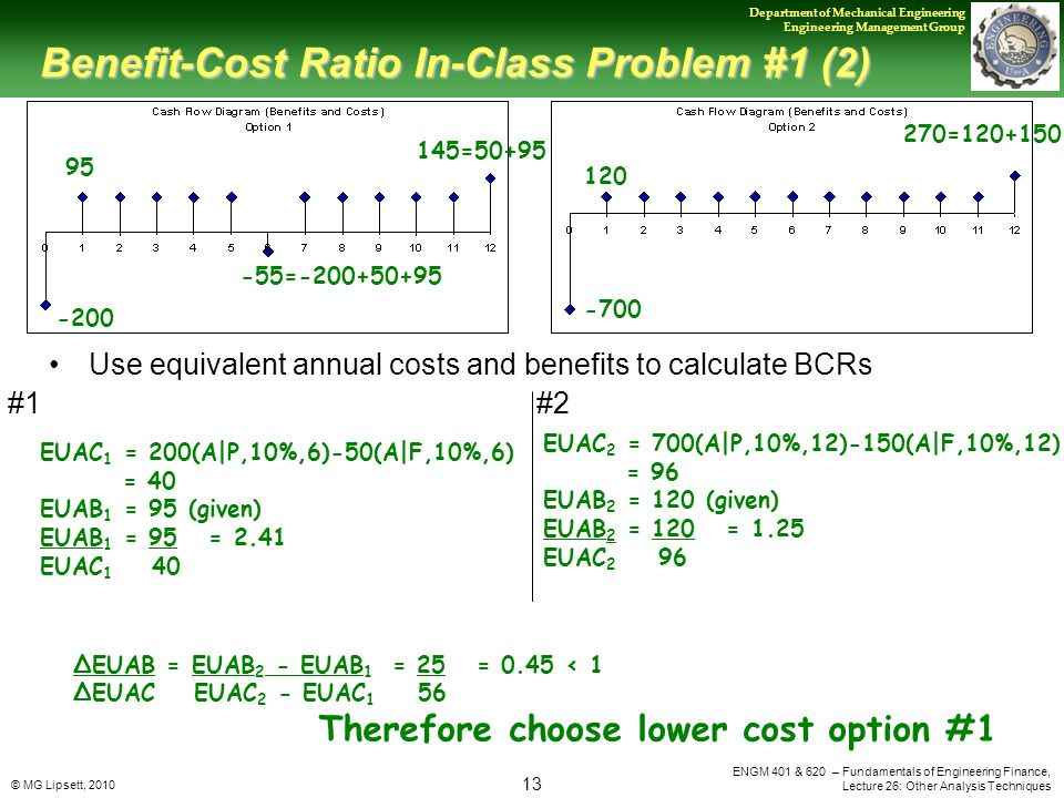© MG Lipsett, 2010 13 Department of Mechanical Engineering Engineering Management Group ENGM 401 & 620 – Fundamentals of Engineering Finance, Lecture 26: Other Analysis Techniques Benefit-Cost Ratio In-Class Problem #1 (2) Use equivalent annual costs and benefits to calculate BCRs #1#2 -200 -700 95 -55=-200+50+95 145=50+95 120 270=120+150 EUAC 2 = 700(A|P,10%,12)-150(A|F,10%,12) = 96 EUAB 2 = 120 (given) EUAB 2 = 120 = 1.25 EUAC 2 96 EUAC 1 = 200(A|P,10%,6)-50(A|F,10%,6) = 40 EUAB 1 = 95 (given) EUAB 1 = 95 = 2.41 EUAC 1 40 ΔEUAB = EUAB 2 - EUAB 1 = 25 = 0.45 < 1 ΔEUAC EUAC 2 - EUAC 1 56 Therefore choose lower cost option #1