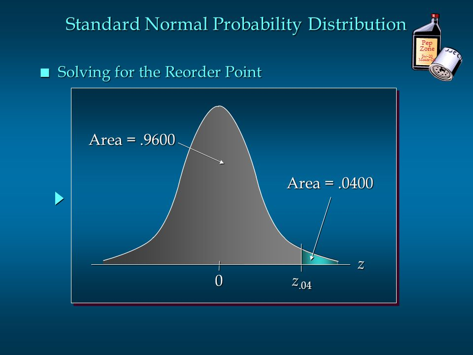 n Solving for the Reorder Point Pep Zone 5w-20 Motor Oil 0 Area =.9600 Area =.0400 z z.04 Standard Normal Probability Distribution