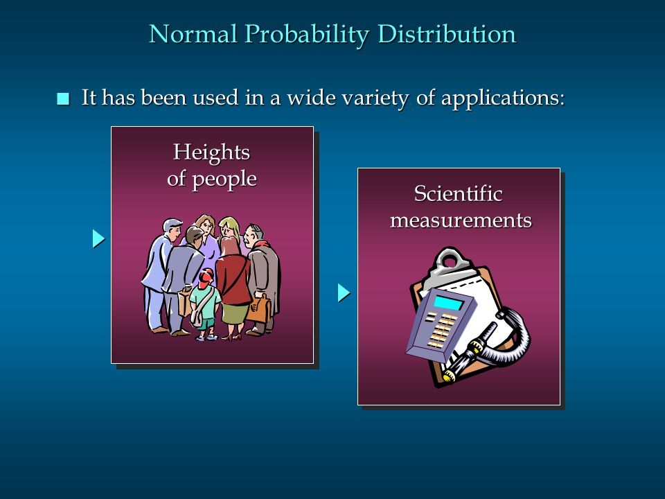 Heights of people Heights Normal Probability Distribution n It has been used in a wide variety of applications: Scientific measurements measurementsSc