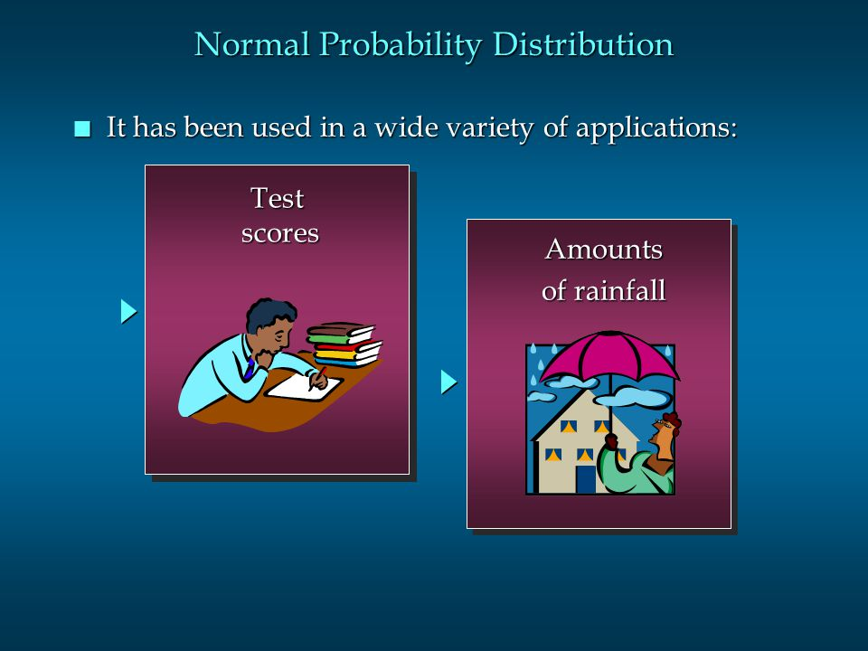 Amounts of rainfall Amounts Normal Probability Distribution n It has been used in a wide variety of applications: Test scores scoresTest