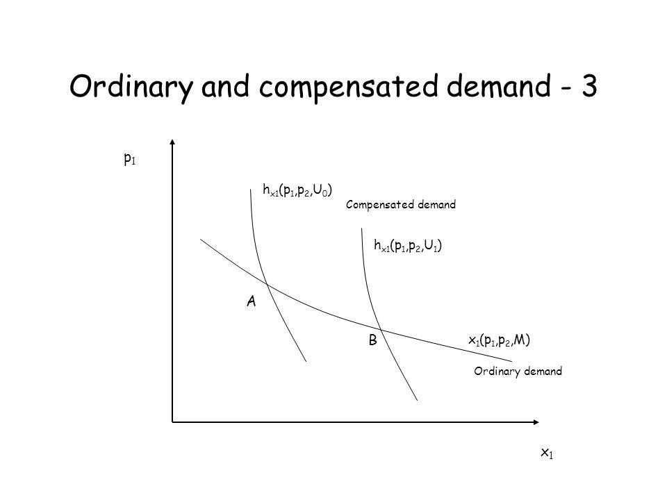 Ordinary and compensated demand - 3 A B h x1 (p 1,p 2,U 1 ) x 1 (p 1,p 2,M) p1p1 x1x1 h x1 (p 1,p 2,U 0 ) Ordinary demand Compensated demand