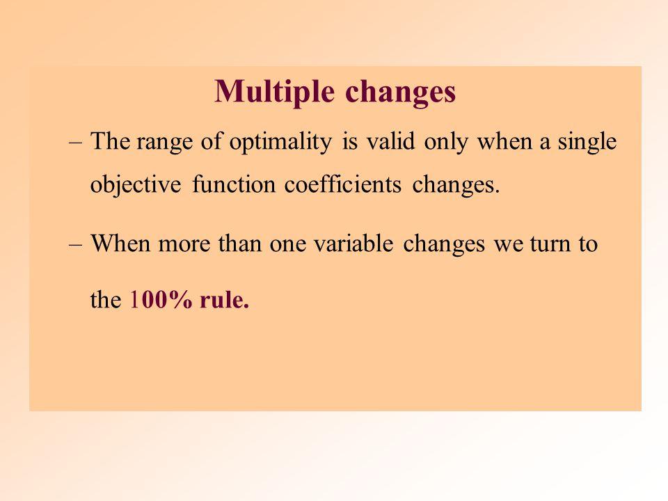 Minimize Z = $6x 1 + $3x 2 subject to: 2x 1 + 4x 2  16 4x 1 + 3x 2  24 x 1, x 2  0 sensitivity ranges: 4  c 1   0  c 2  4.5 Objective Function